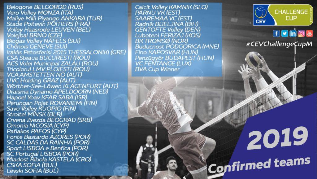 CEVChallengeCupM 2019 Confirmed teams