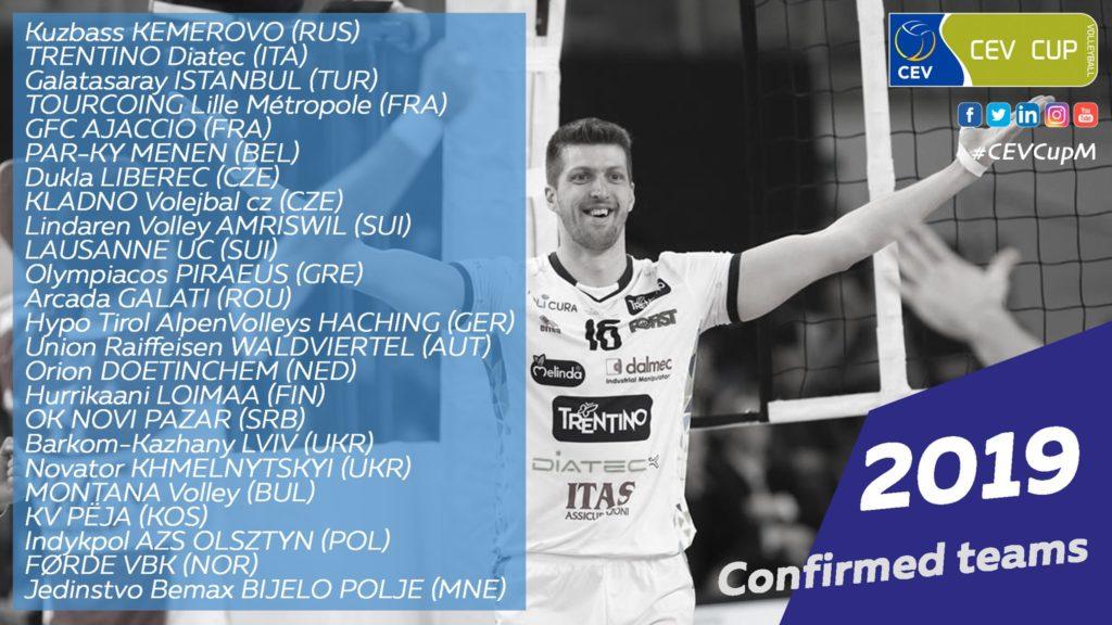 CEVCupM 2019 Confirmed teams