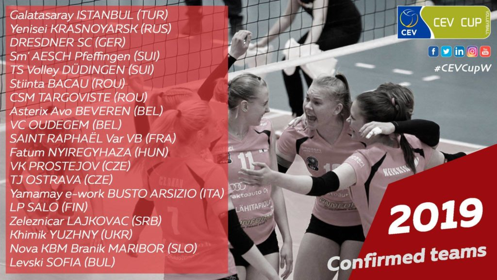 CEVCupW 2019 Confirmed teams