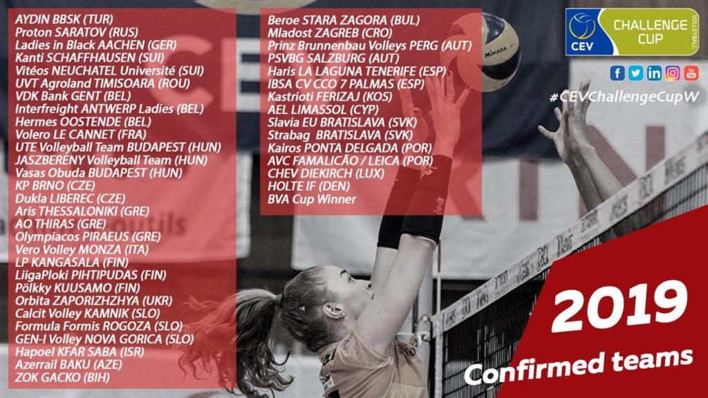 CEVChallengeCupF 2019 Confirmed teams